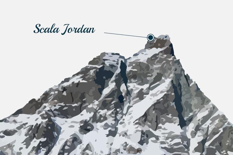 Scala Jordan
